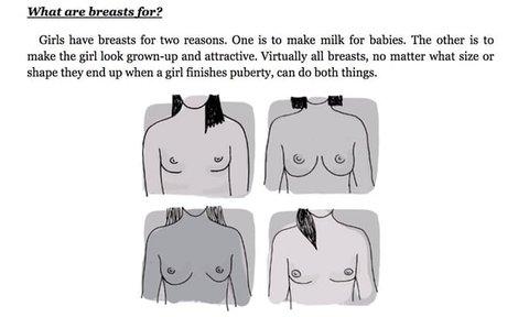 Children's Book Tells Kids Breasts Exist To Make Girls